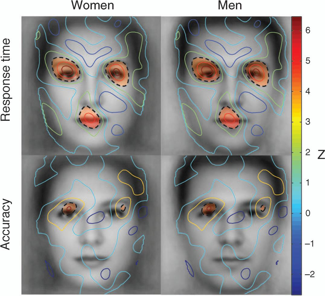 preconscious processing of body image cues Printed from oxford handbooks online  its activation occurs across the brain's and body's modalities that  preconscious automaticity paradigms utilize.